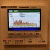 エネファーム操作パネル 9月の発電量