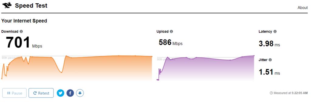 Cloudflareインターネット接続テスト