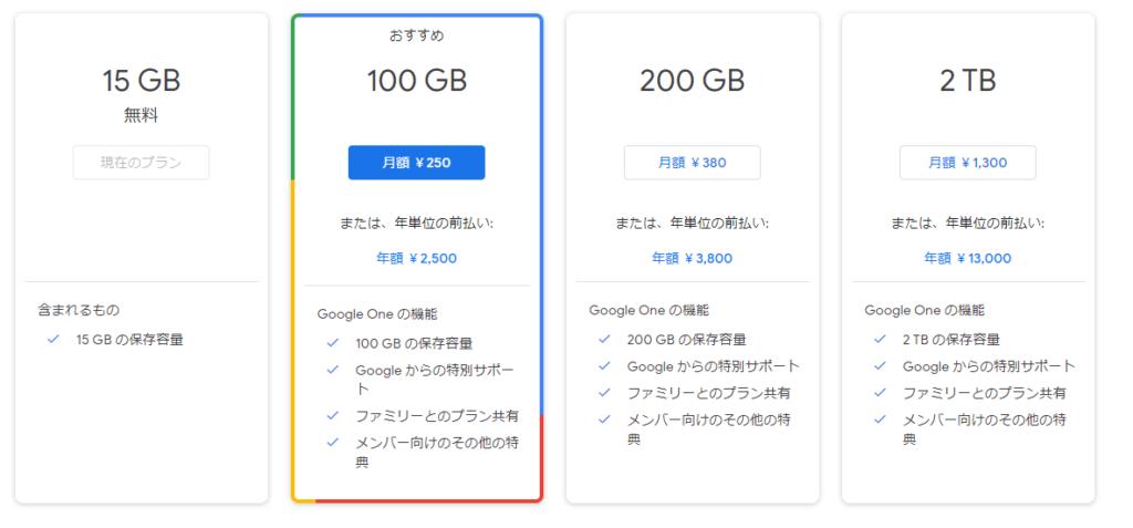 Google One利用料金