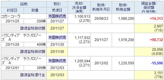 2020年11月 株譲渡益