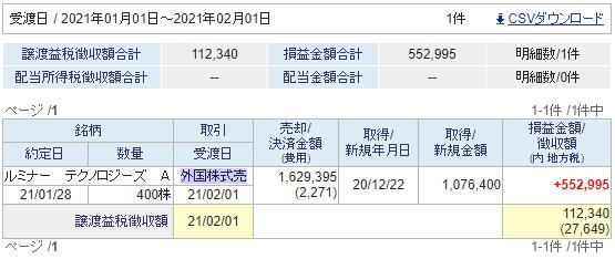 2021年1月 株譲渡益