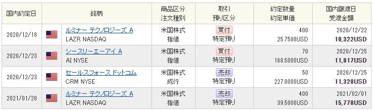 2020年12月~2021年1月 米株取引履歴